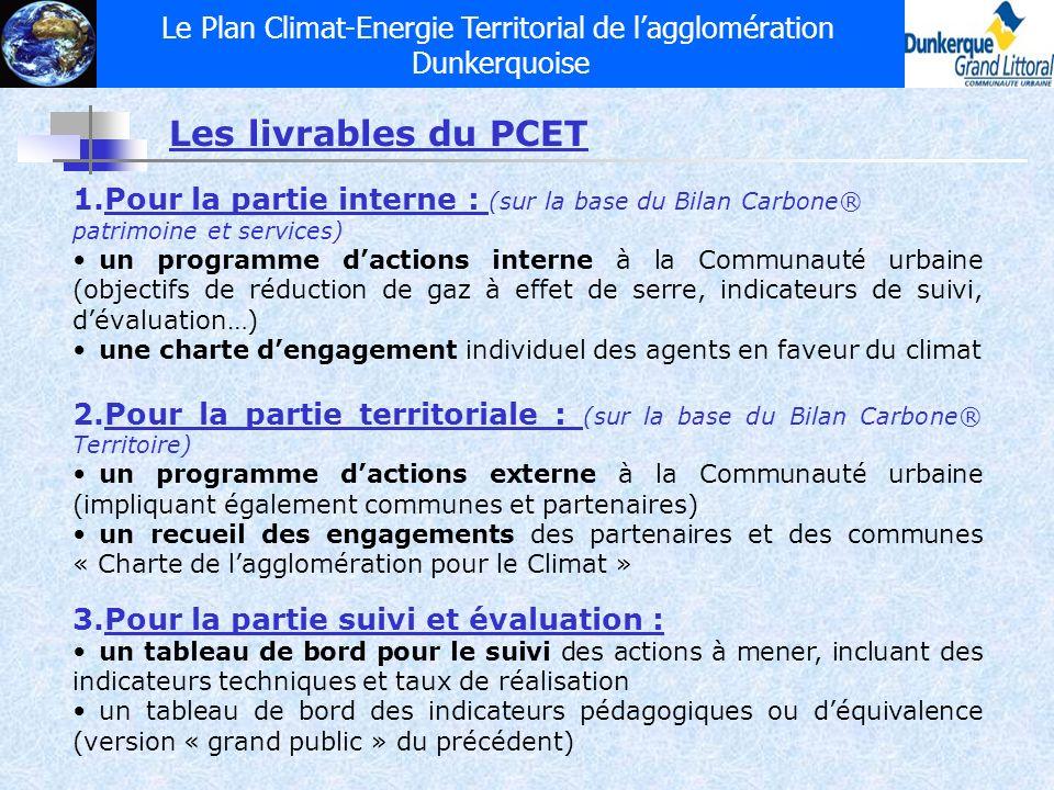 Le Plan Climat-Energie Territorial de lagglomération Dunkerquoise Les livrables du PCET 1.Pour la partie interne : (sur la base du Bilan Carbone® patr