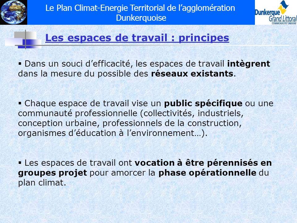 Le Plan Climat-Energie Territorial de lagglomération Dunkerquoise Les espaces de travail : principes Dans un souci defficacité, les espaces de travail