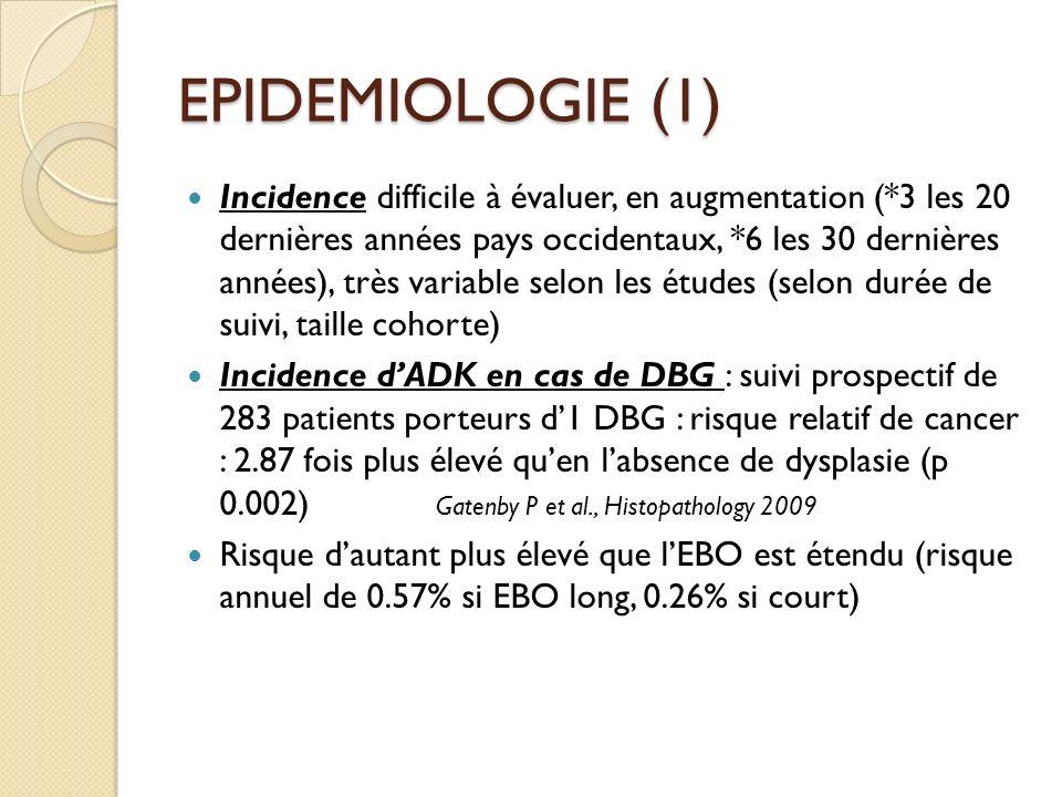 EPIDEMIOLOGIE (1) Incidence difficile à évaluer, en augmentation (*3 les 20 dernières années pays occidentaux, *6 les 30 dernières années), très varia