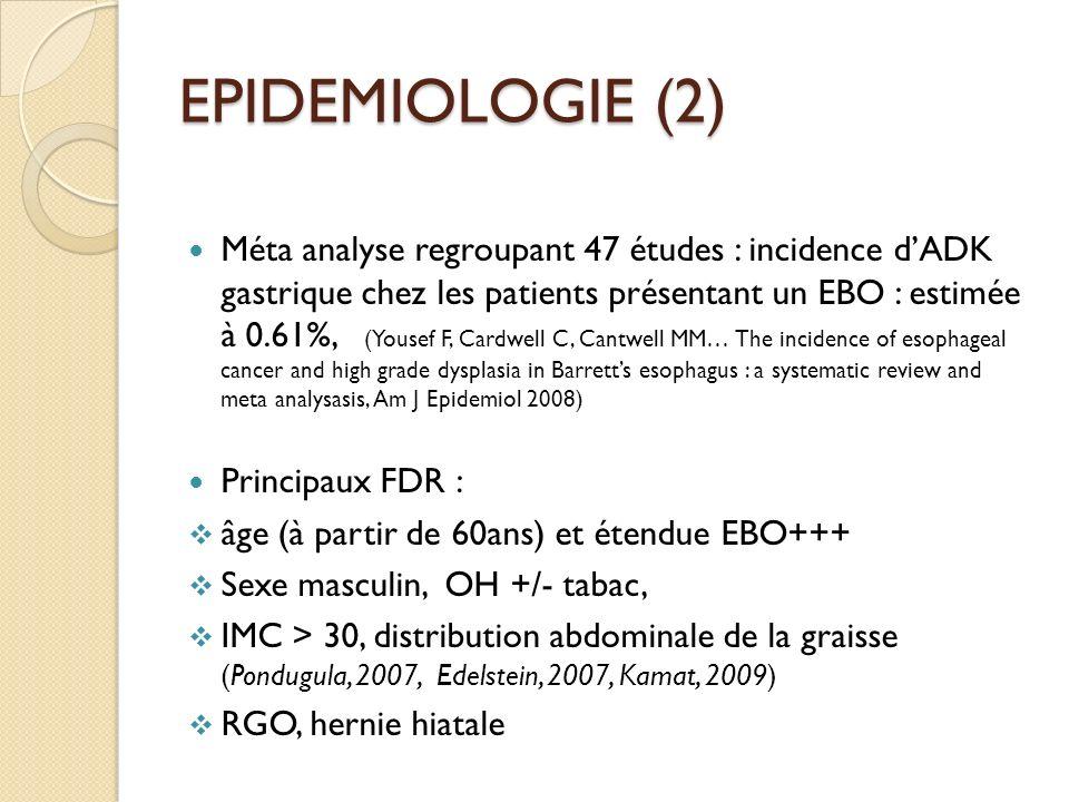 EPIDEMIOLOGIE (2) Méta analyse regroupant 47 études : incidence dADK gastrique chez les patients présentant un EBO : estimée à 0.61%, (Yousef F, Cardw