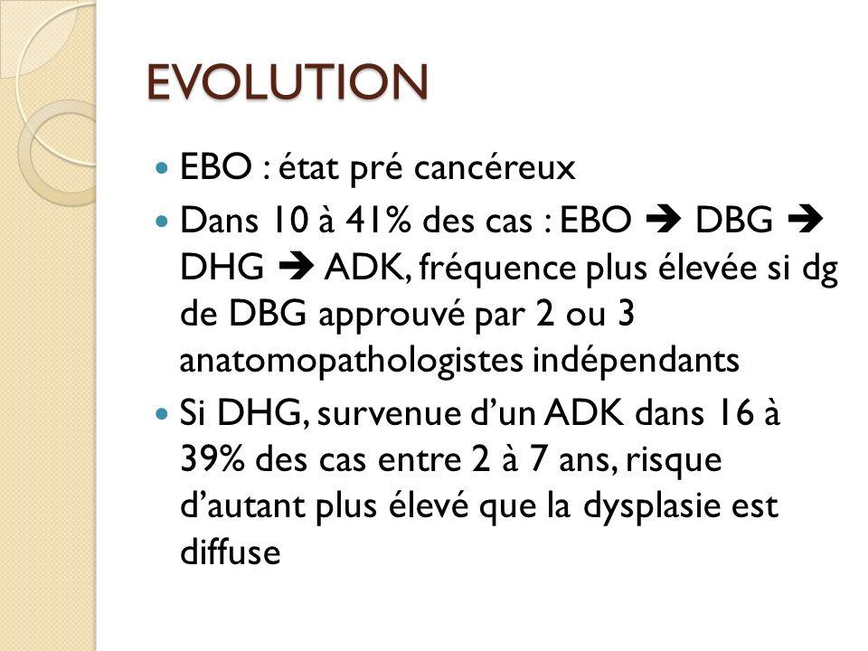 EVOLUTION EBO : état pré cancéreux Dans 10 à 41% des cas : EBO DBG DHG ADK, fréquence plus élevée si dg de DBG approuvé par 2 ou 3 anatomopathologiste