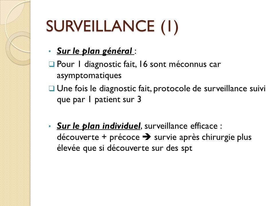 SURVEILLANCE (1) Sur le plan général : Pour 1 diagnostic fait, 16 sont méconnus car asymptomatiques Une fois le diagnostic fait, protocole de surveill