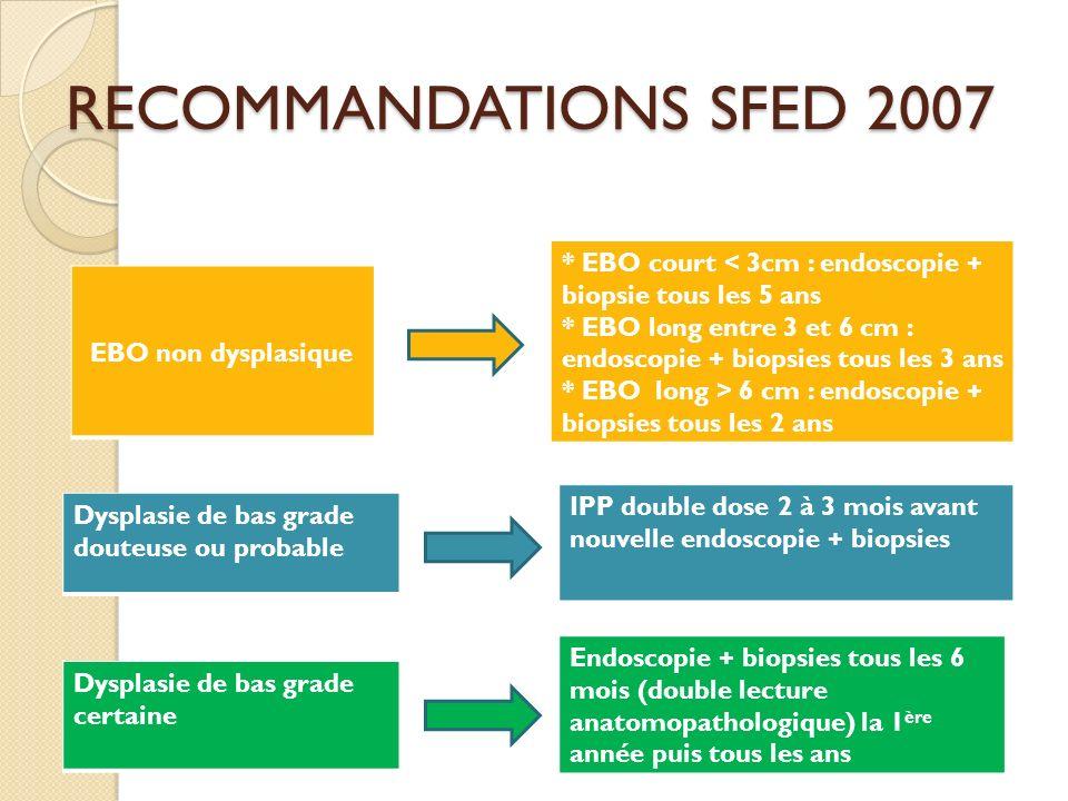 RECOMMANDATIONS SFED 2007 EBO non dysplasique * EBO court < 3cm : endoscopie + biopsie tous les 5 ans * EBO long entre 3 et 6 cm : endoscopie + biopsi