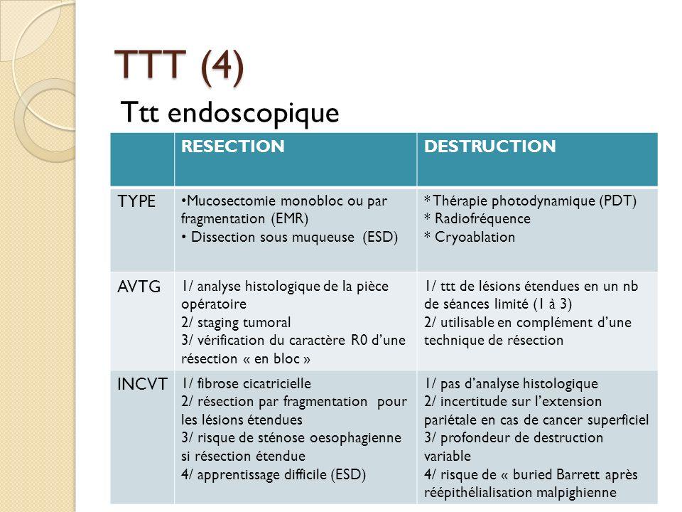 TTT (4) Ttt endoscopique RESECTIONDESTRUCTION TYPE Mucosectomie monobloc ou par fragmentation (EMR) Dissection sous muqueuse (ESD) * Thérapie photodyn