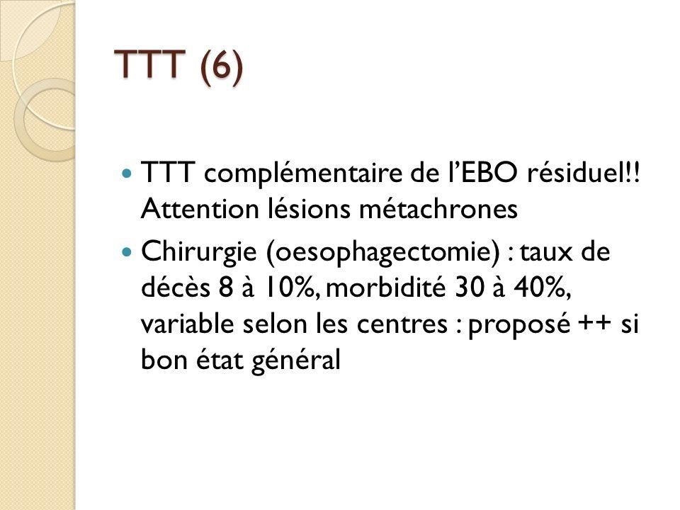 TTT (6) TTT complémentaire de lEBO résiduel!! Attention lésions métachrones Chirurgie (oesophagectomie) : taux de décès 8 à 10%, morbidité 30 à 40%, v