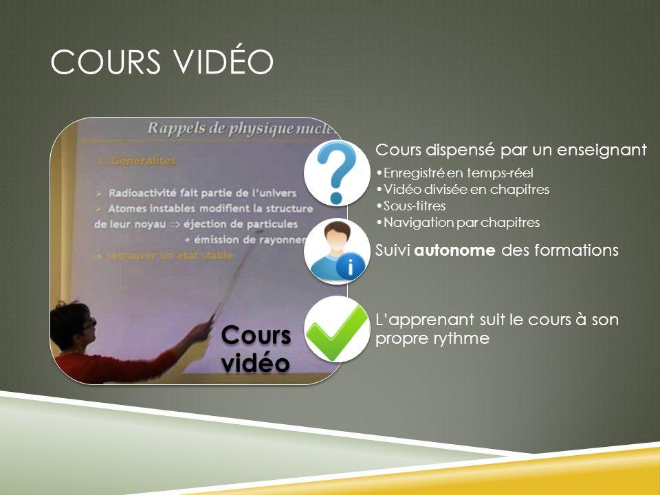 COURS VIDÉO Cours vidéo Cours dispensé par un enseignant Enregistré en temps-réel Vidéo divisée en chapitres Sous-titres Navigation par chapitres Suiv