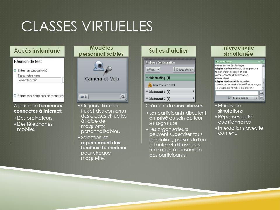 CLASSES VIRTUELLES A partir de terminaux connectés à Internet : Des ordinateurs Des téléphones mobiles Accès instantané Organisation des flux et des c