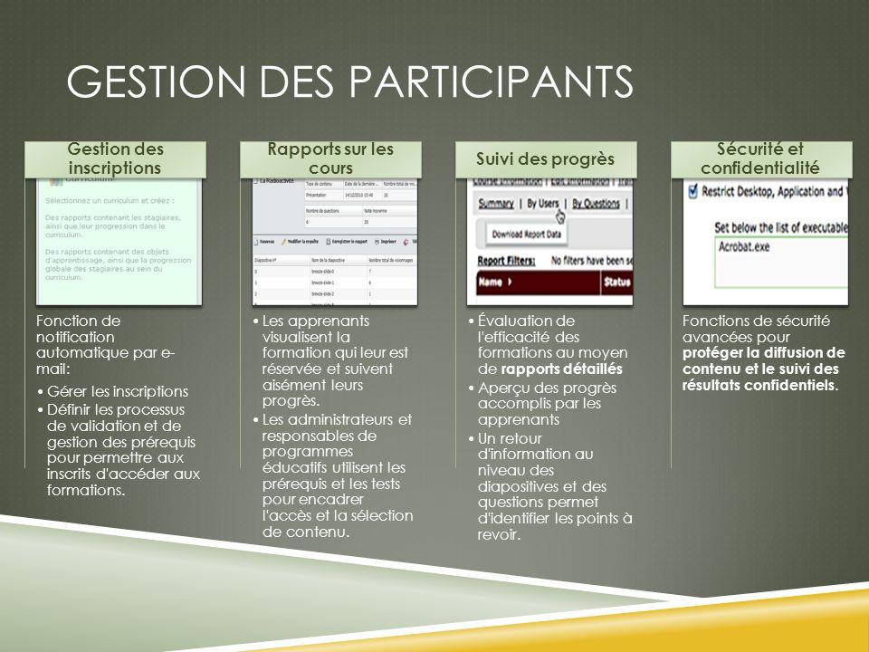 GESTION DES PARTICIPANTS Fonction de notification automatique par e- mail: Gérer les inscriptions Définir les processus de validation et de gestion de