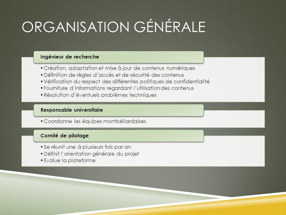 ORGANISATION GÉNÉRALE Création, adaptation et mise à jour de contenus numériques Définition de règles daccès et de sécurité des contenus Vérification