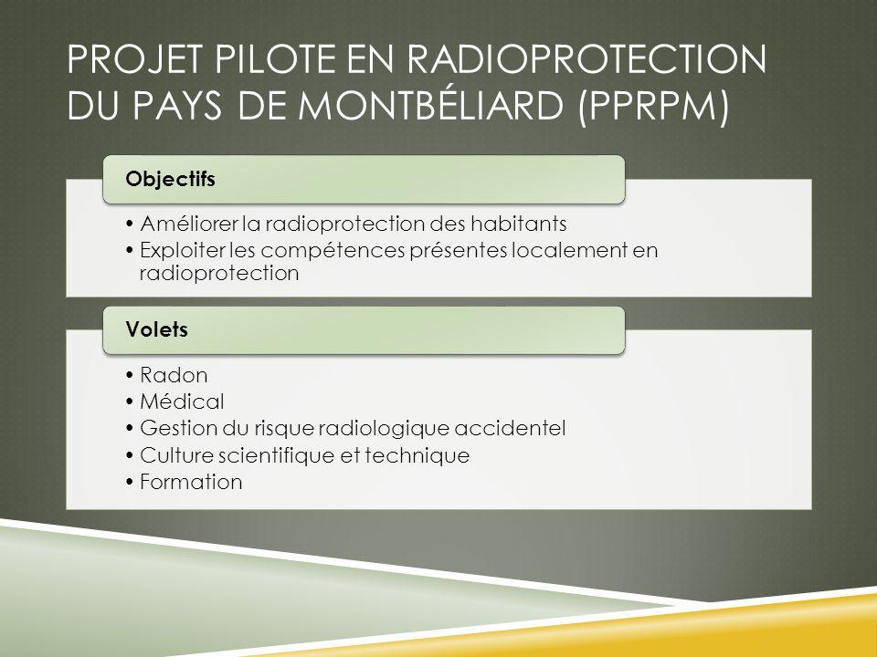 PROJET PILOTE EN RADIOPROTECTION DU PAYS DE MONTBÉLIARD (PPRPM) Améliorer la radioprotection des habitants Exploiter les compétences présentes localem