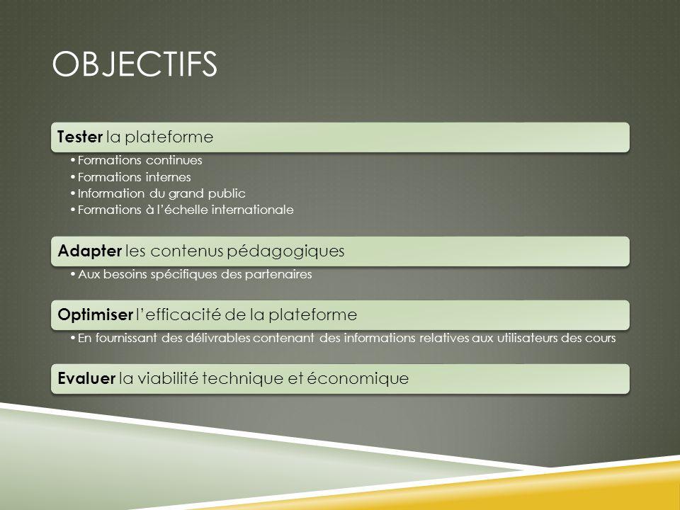 OBJECTIFS Tester la plateforme Formations continues Formations internes Information du grand public Formations à léchelle internationale Adapter les contenus pédagogiques Aux besoins spécifiques des partenaires Optimiser lefficacité de la plateforme En fournissant des délivrables contenant des informations relatives aux utilisateurs des cours Evaluer la viabilité technique et économique