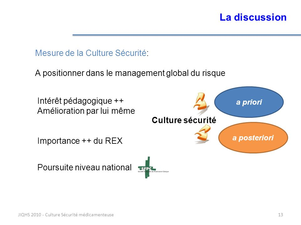 JIQHS 2010 - Culture Sécurité médicamenteuse13 La discussion Mesure de la Culture Sécurité: A positionner dans le management global du risque a priori