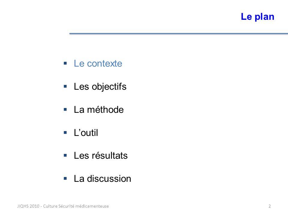 JIQHS 2010 - Culture Sécurité médicamenteuse2 Le plan Le contexte Les objectifs La méthode Loutil Les résultats La discussion