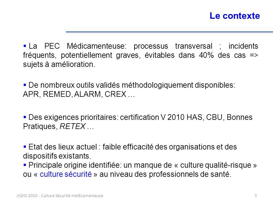 JIQHS 2010 - Culture Sécurité médicamenteuse3 Le contexte La PEC Médicamenteuse: processus transversal ; incidents fréquents, potentiellement graves,