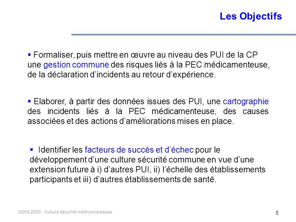 JIQHS 2010 - Culture Sécurité médicamenteuse5 5 Les Objectifs Formaliser, puis mettre en œuvre au niveau des PUI de la CP une gestion commune des risq