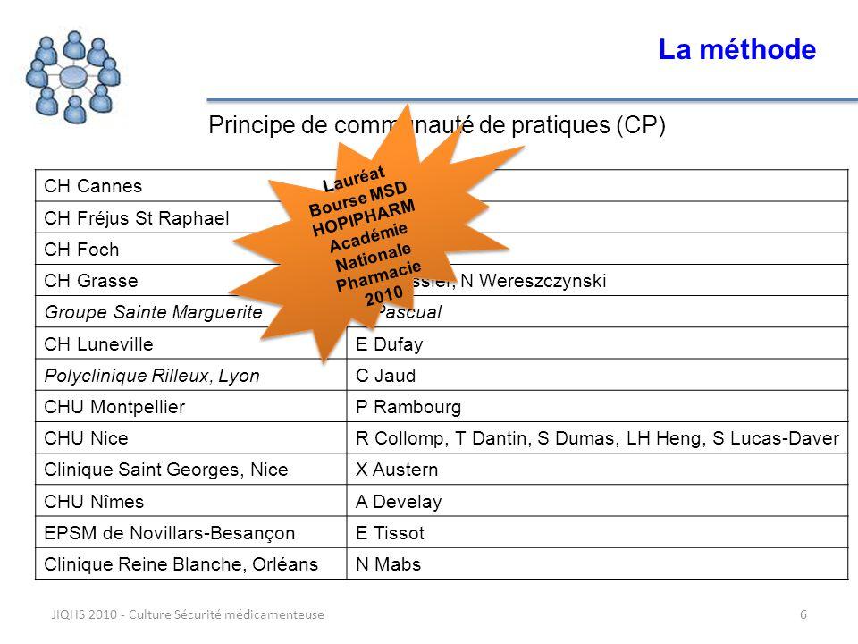 JIQHS 2010 - Culture Sécurité médicamenteuse6 La méthode Principe de communauté de pratiques (CP) CH CannesC Boronad CH Fréjus St RaphaelS Raetz CH Fo