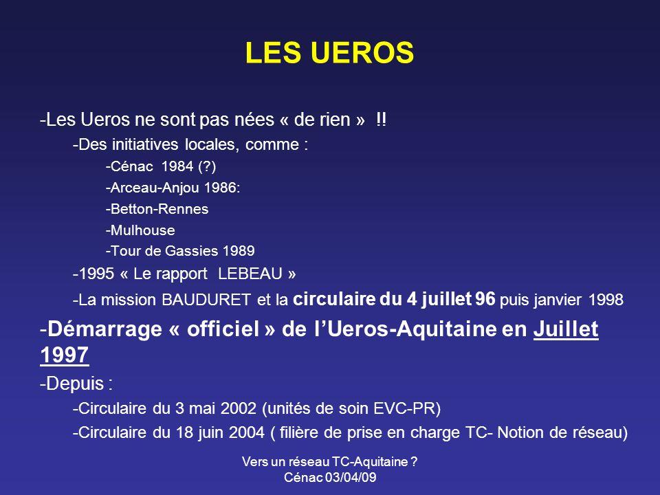 Vers un réseau TC-Aquitaine . Cénac 03/04/09 LES UEROS -Les Ueros ne sont pas nées « de rien » !.