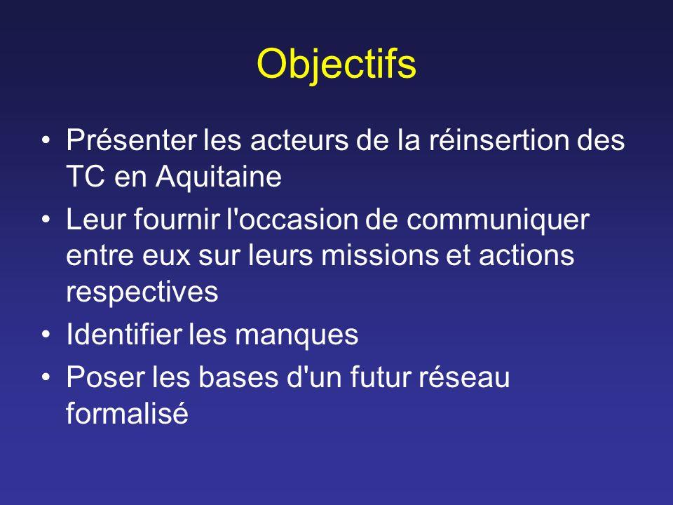 Objectifs Présenter les acteurs de la réinsertion des TC en Aquitaine Leur fournir l occasion de communiquer entre eux sur leurs missions et actions respectives Identifier les manques Poser les bases d un futur réseau formalisé