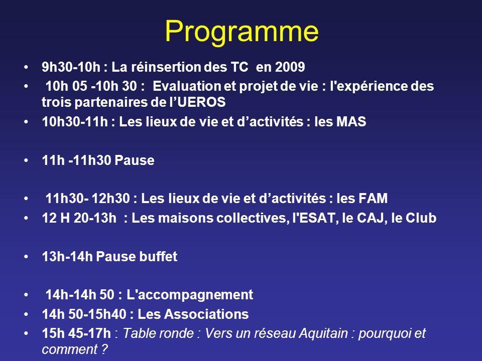 Programme 9h30-10h : La réinsertion des TC en 2009 10h 05 -10h 30 : Evaluation et projet de vie : l expérience des trois partenaires de lUEROS 10h30-11h : Les lieux de vie et dactivités : les MAS 11h -11h30 Pause 11h30- 12h30 : Les lieux de vie et dactivités : les FAM 12 H 20-13h : Les maisons collectives, l ESAT, le CAJ, le Club 13h-14h Pause buffet 14h-14h 50 : L accompagnement 14h 50-15h40 : Les Associations 15h 45-17h : Table ronde : Vers un réseau Aquitain : pourquoi et comment ?