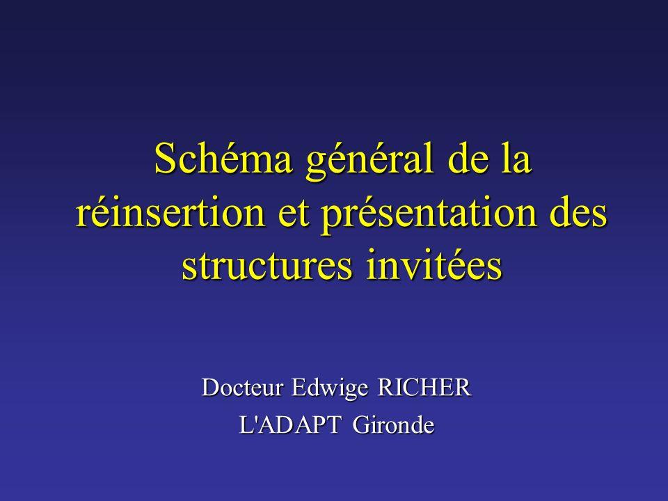 Dr. E. Richer Journée régionale Cénac : 3 avril 2009