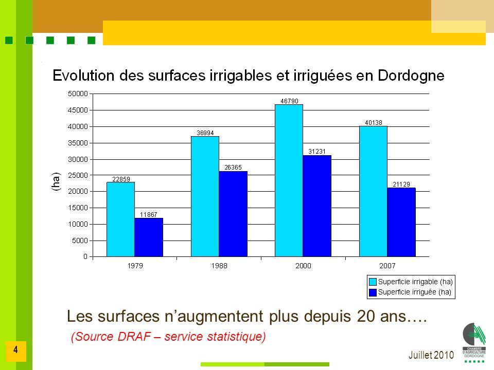 Juillet 2010 4 Les surfaces naugmentent plus depuis 20 ans…. (Source DRAF – service statistique)