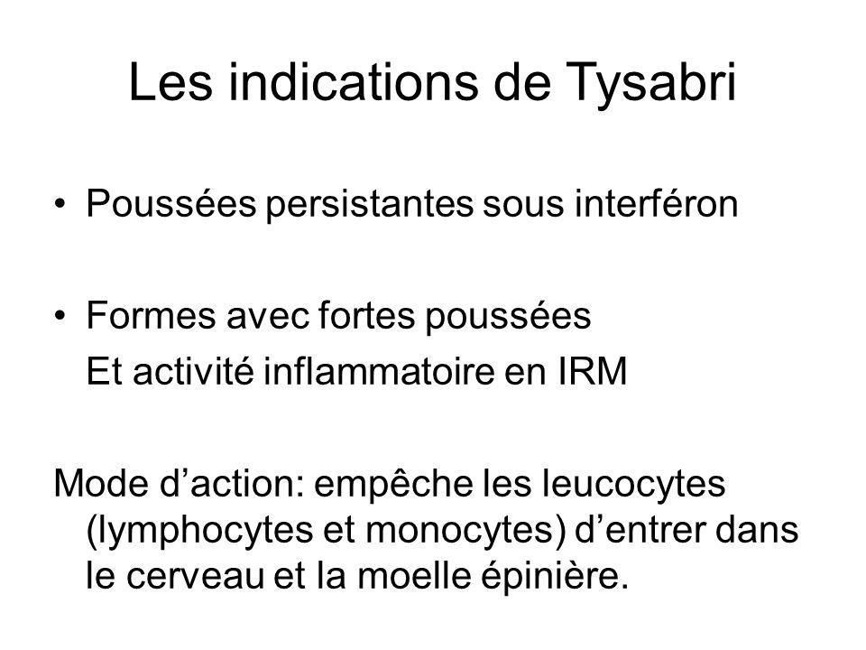 Les indications de Tysabri Poussées persistantes sous interféron Formes avec fortes poussées Et activité inflammatoire en IRM Mode daction: empêche le