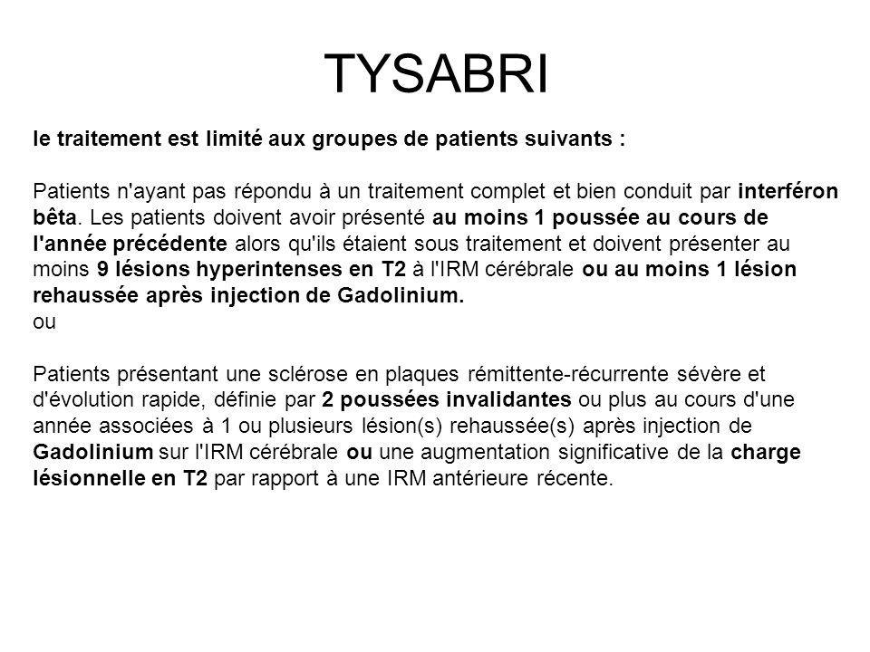 le traitement est limité aux groupes de patients suivants : Patients n'ayant pas répondu à un traitement complet et bien conduit par interféron bêta.