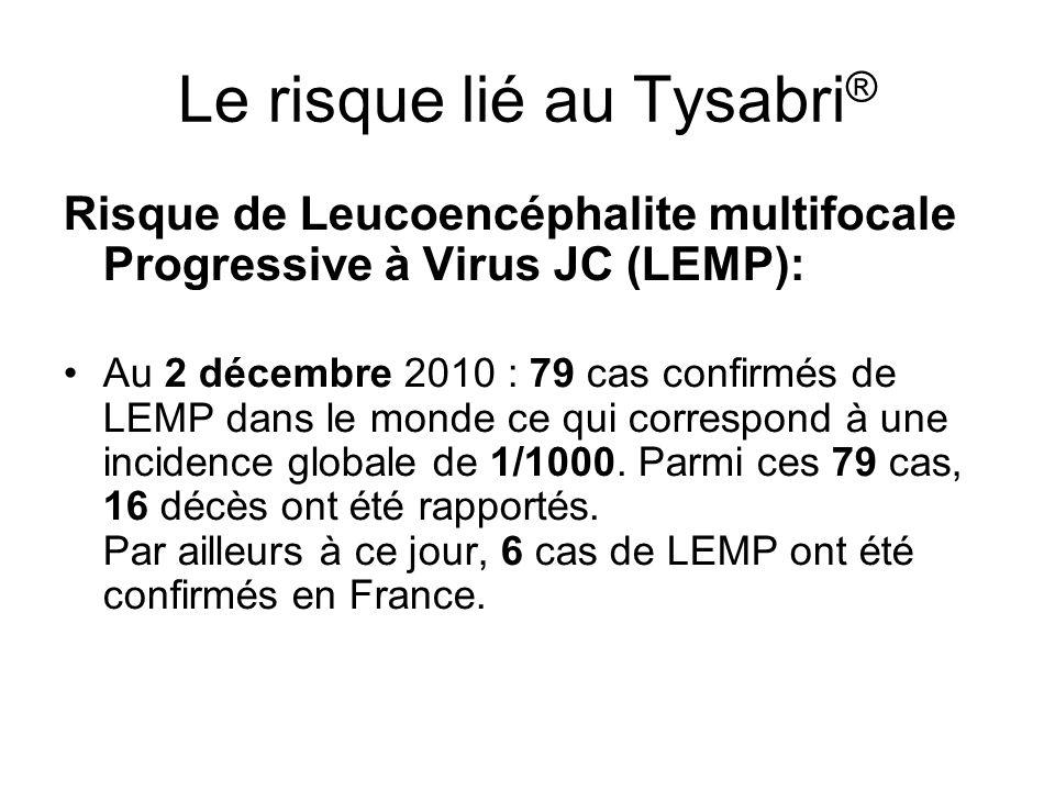 Le risque lié au Tysabri ® Risque de Leucoencéphalite multifocale Progressive à Virus JC (LEMP): Au 2 décembre 2010 : 79 cas confirmés de LEMP dans le