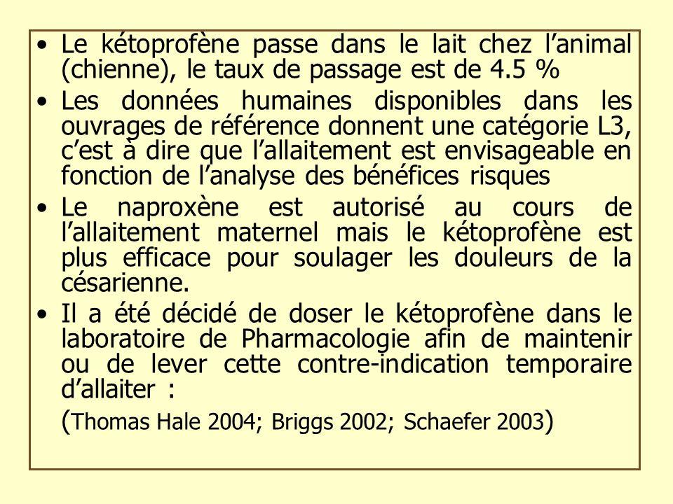Le kétoprofène passe dans le lait chez lanimal (chienne), le taux de passage est de 4.5 % Les données humaines disponibles dans les ouvrages de référe