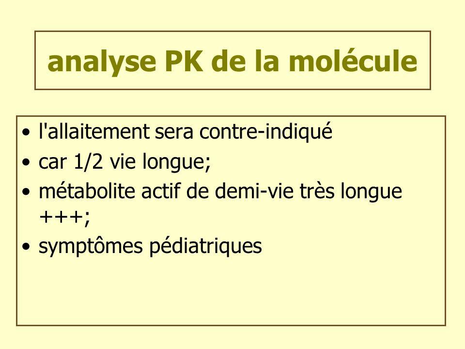 analyse PK de la molécule l'allaitement sera contre-indiqué car 1/2 vie longue; métabolite actif de demi-vie très longue +++; symptômes pédiatriques