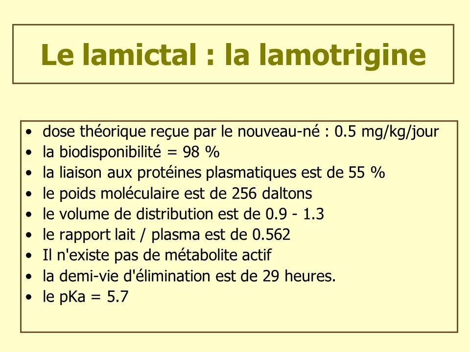 Le lamictal : la lamotrigine dose théorique reçue par le nouveau-né : 0.5 mg/kg/jour la biodisponibilité = 98 % la liaison aux protéines plasmatiques