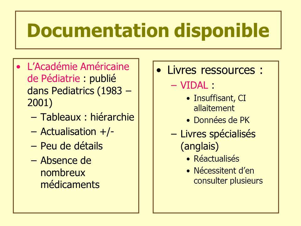 Documentation disponible LAcadémie Américaine de Pédiatrie : publié dans Pediatrics (1983 – 2001) –Tableaux : hiérarchie –Actualisation +/- –Peu de dé