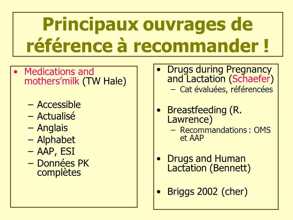 Principaux ouvrages de référence à recommander ! Medications and mothersmilk (TW Hale) –Accessible –Actualisé –Anglais –Alphabet –AAP, ESI –Données PK