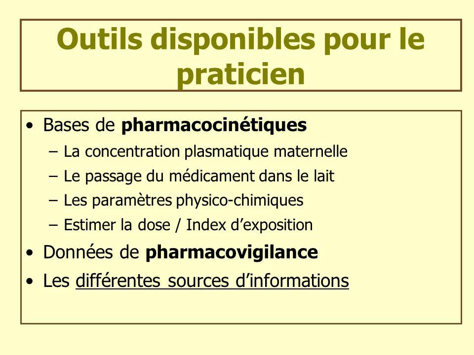 Outils disponibles pour le praticien Bases de pharmacocinétiques –La concentration plasmatique maternelle –Le passage du médicament dans le lait –Les