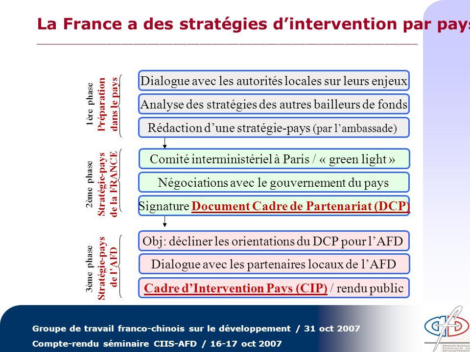 Groupe de travail franco-chinois sur le développement / 31 oct 2007 Compte-rendu séminaire CIIS-AFD / 16-17 oct 2007 Dialogue avec les autorités local