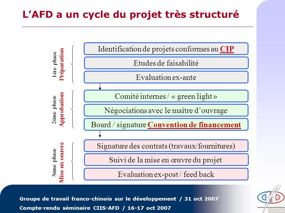 Groupe de travail franco-chinois sur le développement / 31 oct 2007 Compte-rendu séminaire CIIS-AFD / 16-17 oct 2007 Identification de projets conform