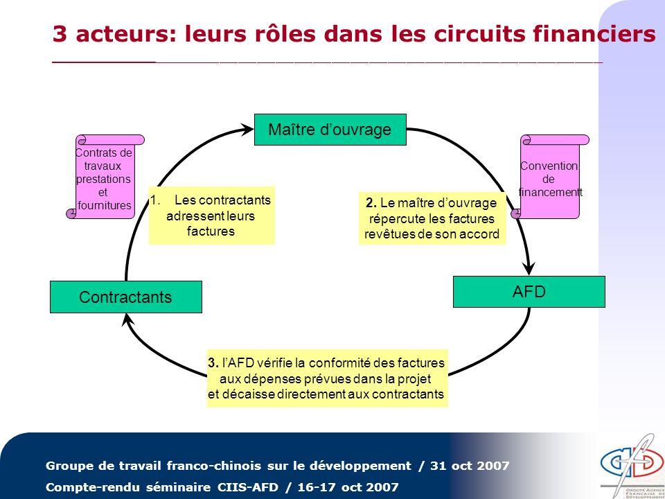 Groupe de travail franco-chinois sur le développement / 31 oct 2007 Compte-rendu séminaire CIIS-AFD / 16-17 oct 2007 Maître douvrage AFD Contractants