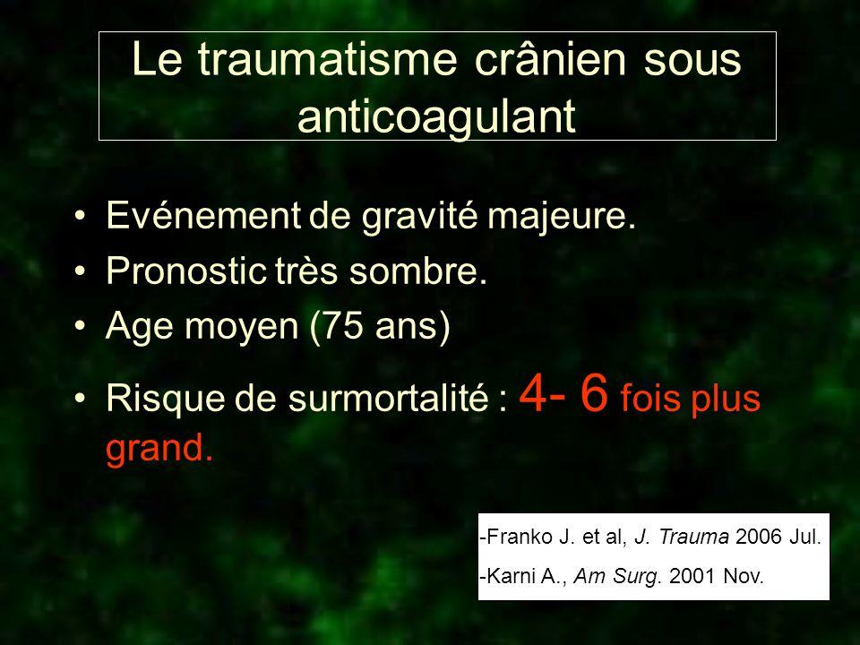 Le traumatisme crânien sous anticoagulant Evénement de gravité majeure. Pronostic très sombre. Age moyen (75 ans) Risque de surmortalité : 4- 6 fois p