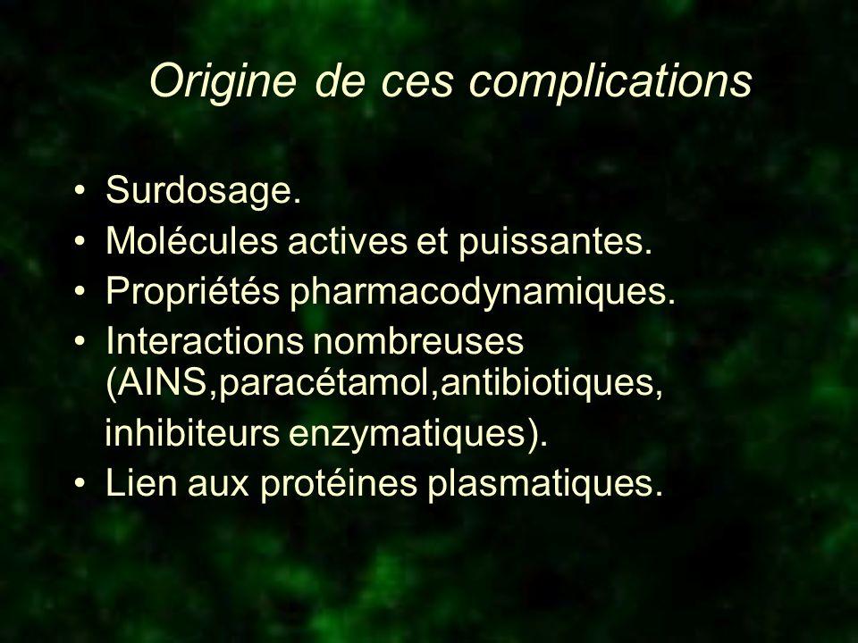 Origine de ces complications Surdosage. Molécules actives et puissantes. Propriétés pharmacodynamiques. Interactions nombreuses (AINS,paracétamol,anti