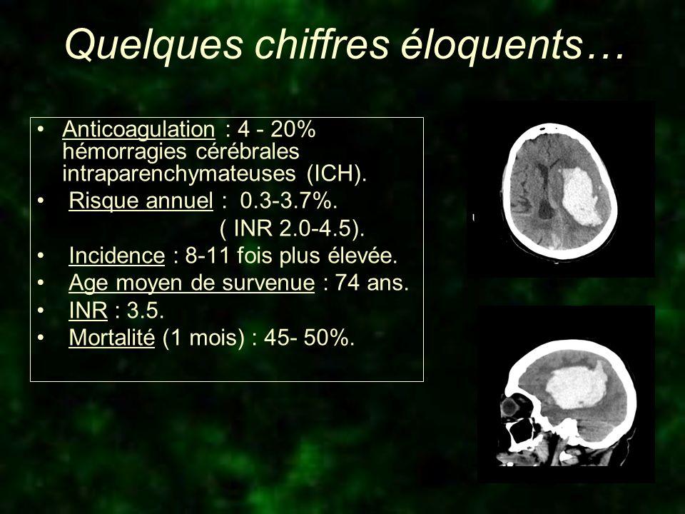 Anticoagulation : 4 - 20% hémorragies cérébrales intraparenchymateuses (ICH). Risque annuel : 0.3-3.7%. ( INR 2.0-4.5). Incidence : 8-11 fois plus éle