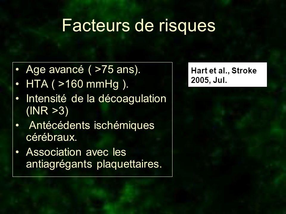 Facteurs de risques Age avancé ( >75 ans). HTA ( >160 mmHg ). Intensité de la décoagulation (INR >3) Antécédents ischémiques cérébraux. Association av