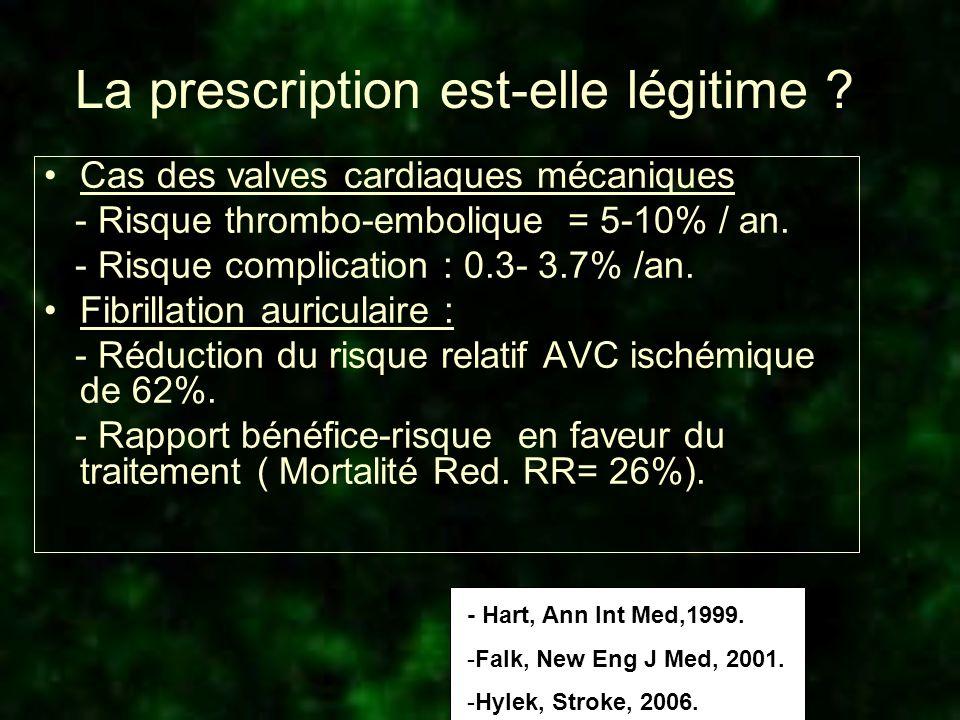 La prescription est-elle légitime ? Cas des valves cardiaques mécaniques - Risque thrombo-embolique = 5-10% / an. - Risque complication : 0.3- 3.7% /a