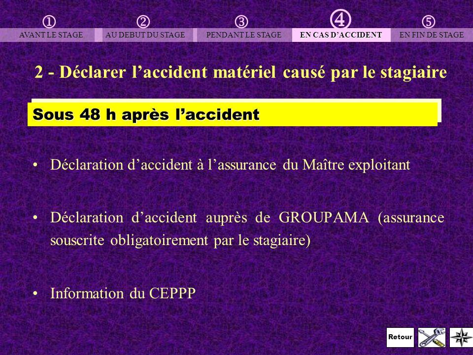 Retour 2 - Déclarer laccident matériel causé par le stagiaire Déclaration daccident à lassurance du Maître exploitant Déclaration daccident auprès de