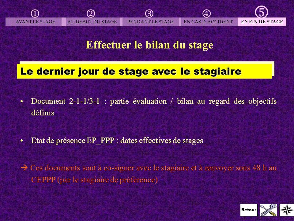 Retour Effectuer le bilan du stage Document 2-1-1/3-1 : partie évaluation / bilan au regard des objectifs définis Etat de présence EP_PPP : dates effe