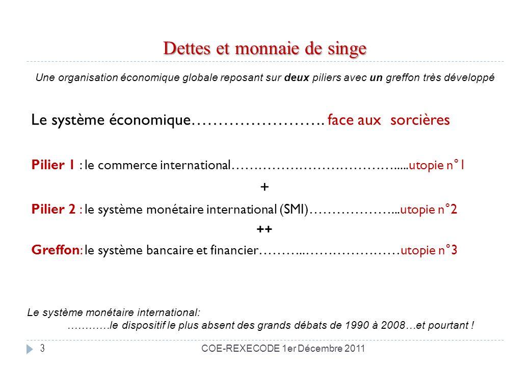 Dettes et monnaie de singe 3 Le système économique…………………….