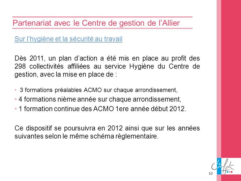 Partenariat avec le Centre de gestion de lAllier Sur lhygiène et la sécurité au travail Dès 2011, un plan daction a été mis en place au profit des 298