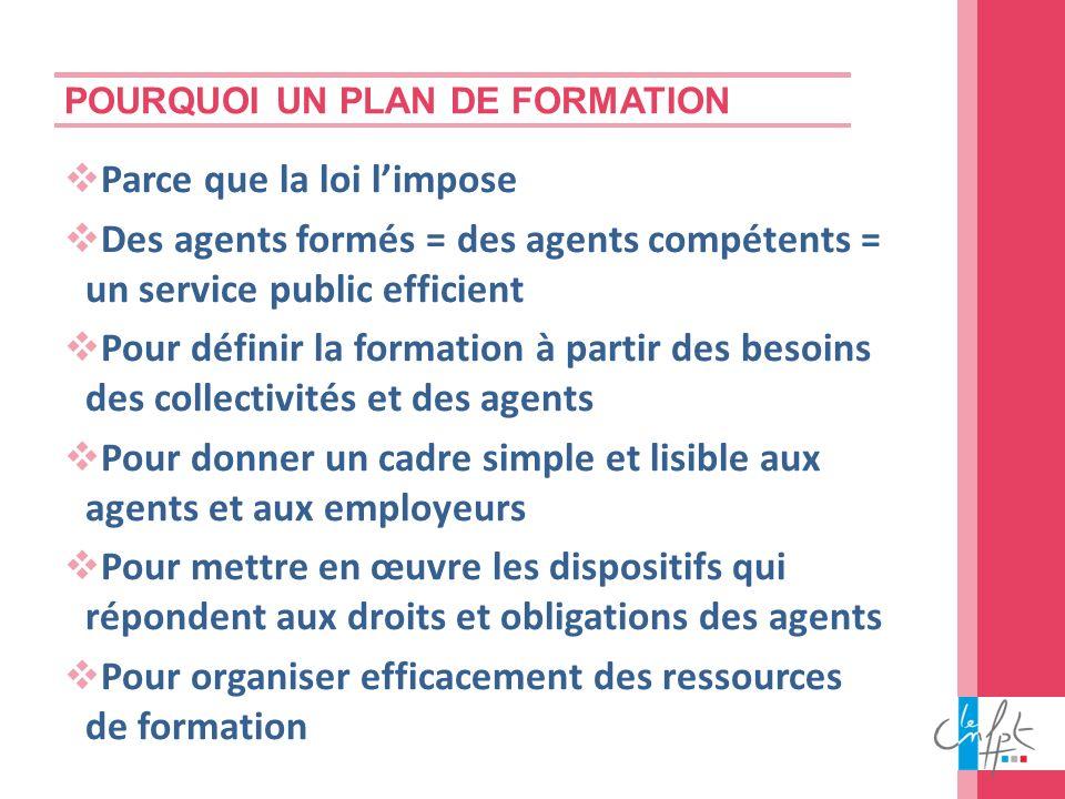 POURQUOI UN PLAN DE FORMATION Parce que la loi limpose Des agents formés = des agents compétents = un service public efficient Pour définir la formati