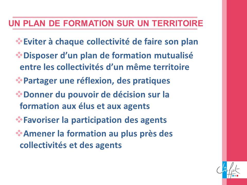UN PLAN DE FORMATION SUR UN TERRITOIRE Eviter à chaque collectivité de faire son plan Disposer dun plan de formation mutualisé entre les collectivités
