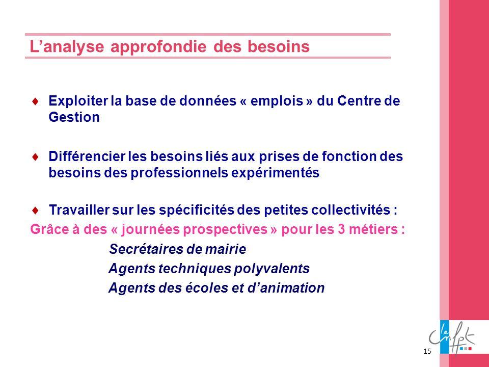 Lanalyse approfondie des besoins 15 Exploiter la base de données « emplois » du Centre de Gestion Différencier les besoins liés aux prises de fonction