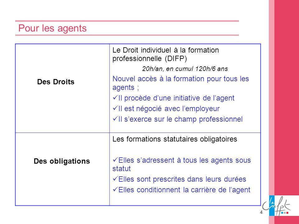 4 Pour les agents Des Droits Le Droit individuel à la formation professionnelle (DIFP) 20h/an, en cumul 120h/6 ans Nouvel accès à la formation pour to